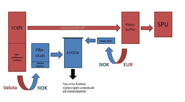 valutakurser den norske bank